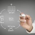 滴盾网络:什么是根服务器?